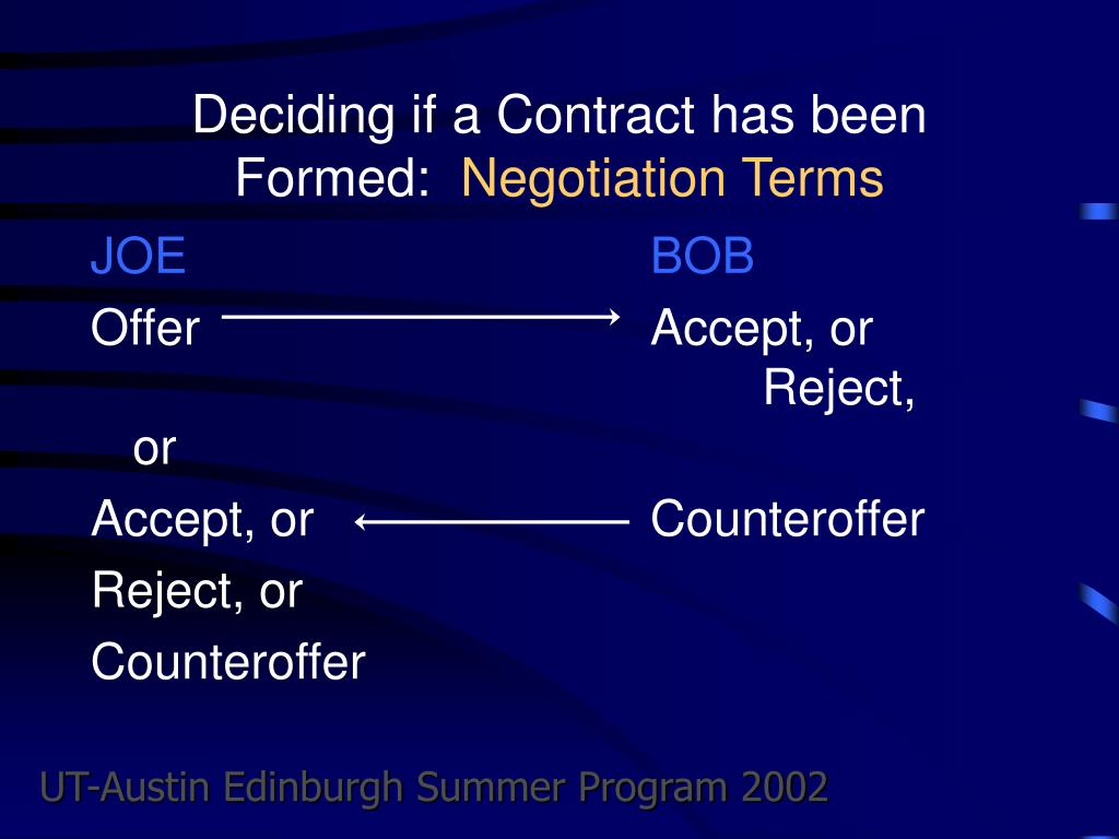 Deciding if a Contract has been Formed: