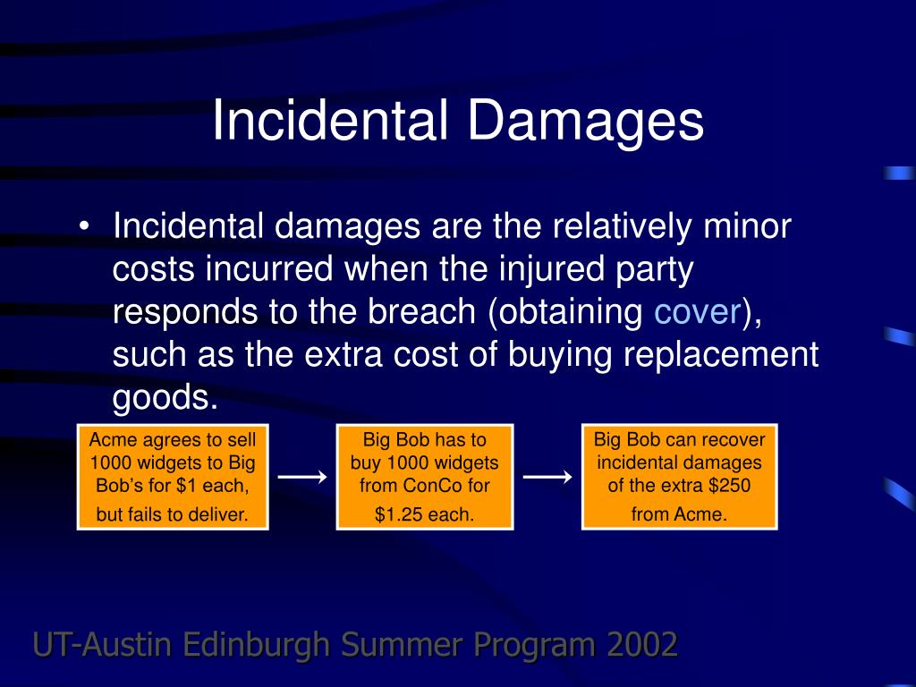 Incidental Damages
