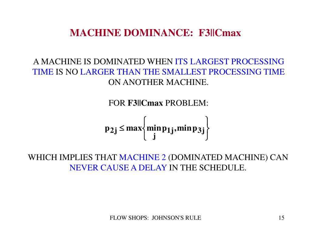 A MACHINE IS DOMINATED WHEN