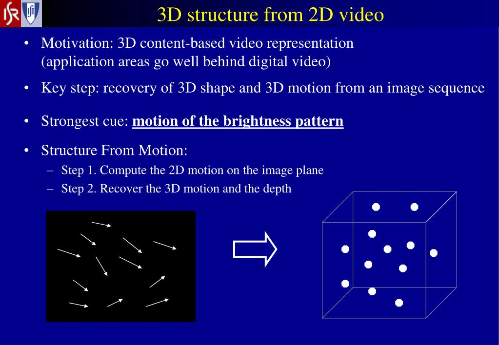 3D structure from 2D video