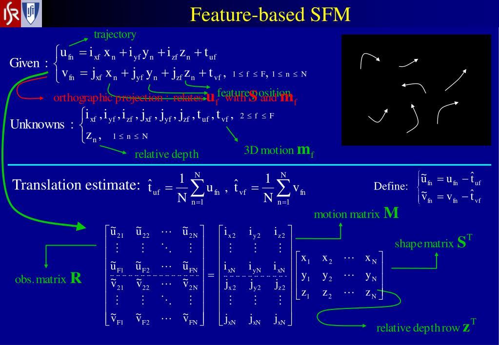Feature-based SFM