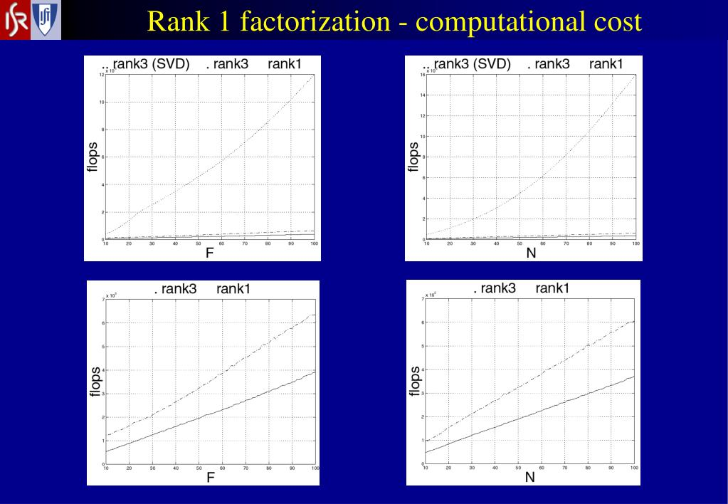 Rank 1 factorization - computational cost