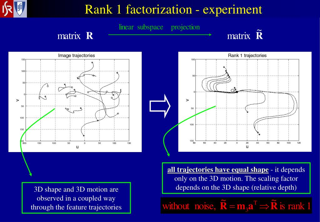 Rank 1 factorization - experiment