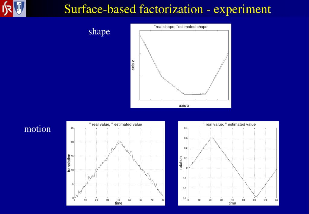 Surface-based factorization - experiment