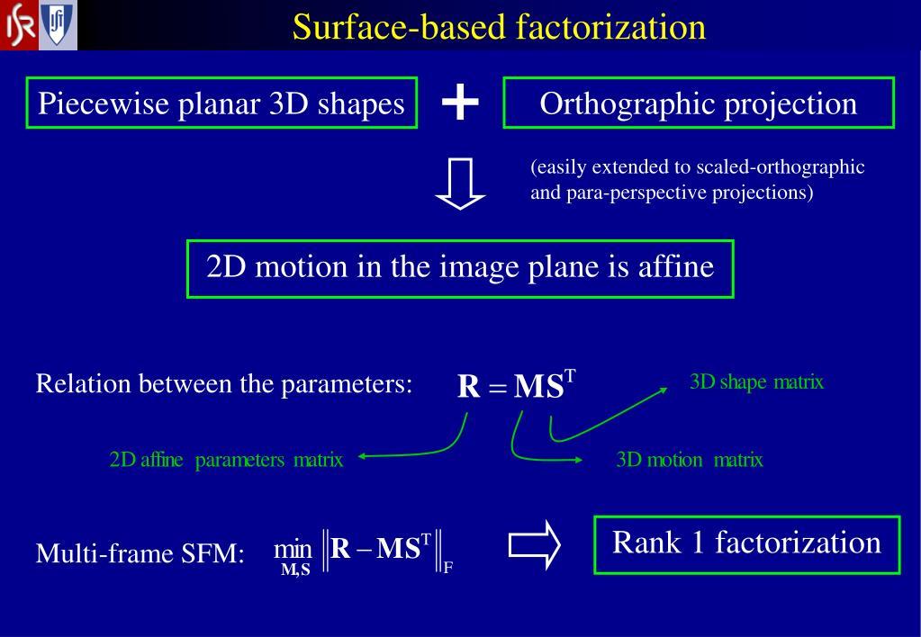 Surface-based factorization