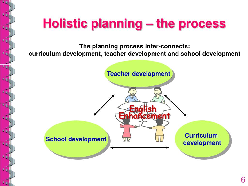Holistic planning – the process