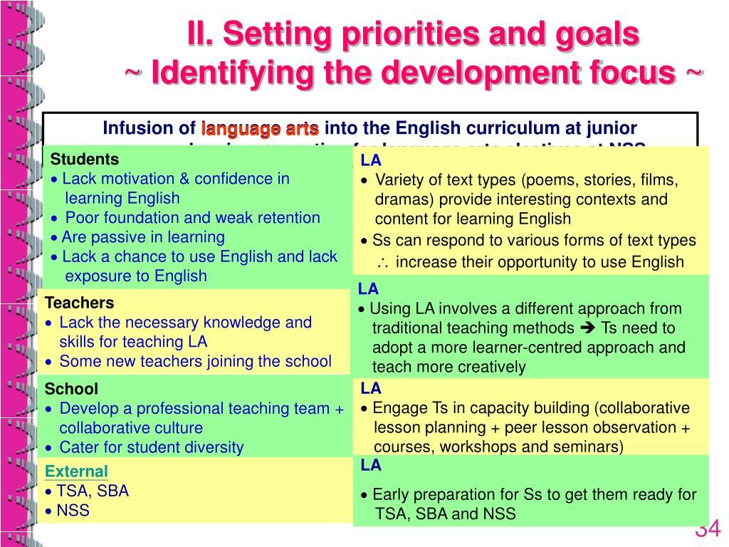 II. Setting priorities and goals