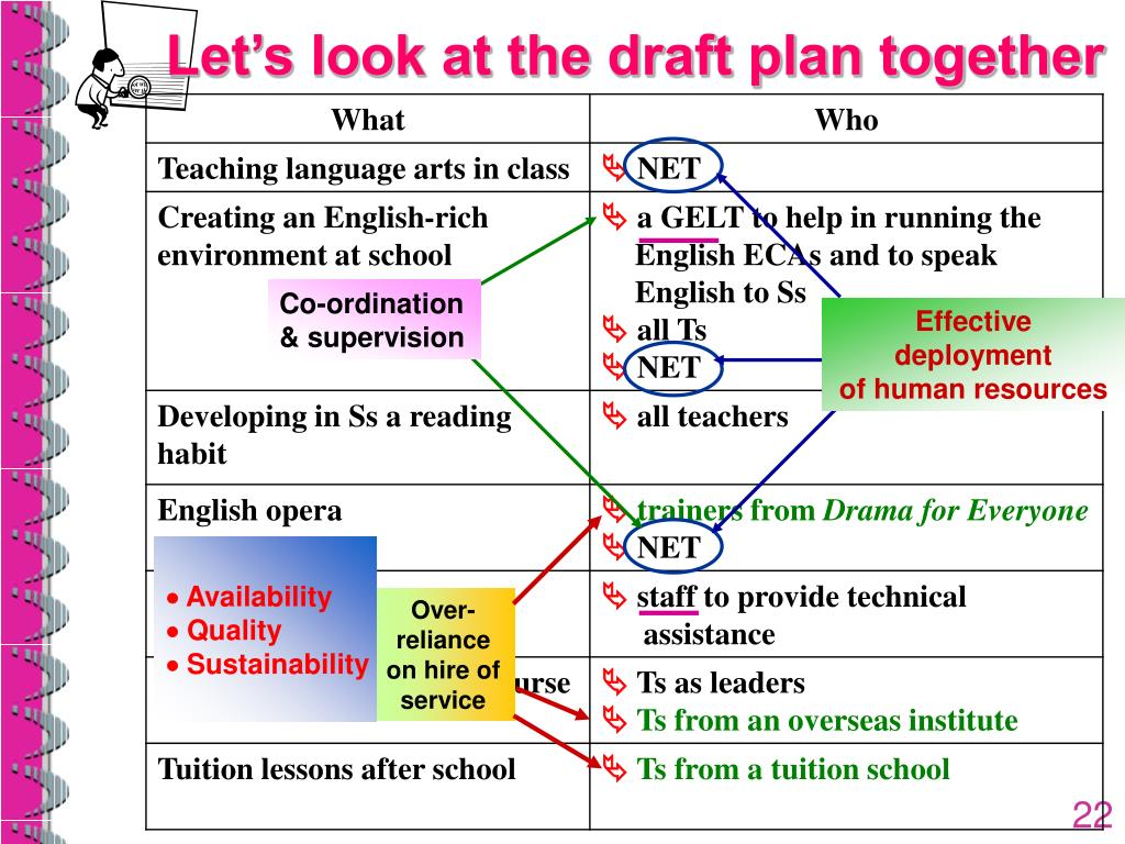 Let's look at the draft plan together