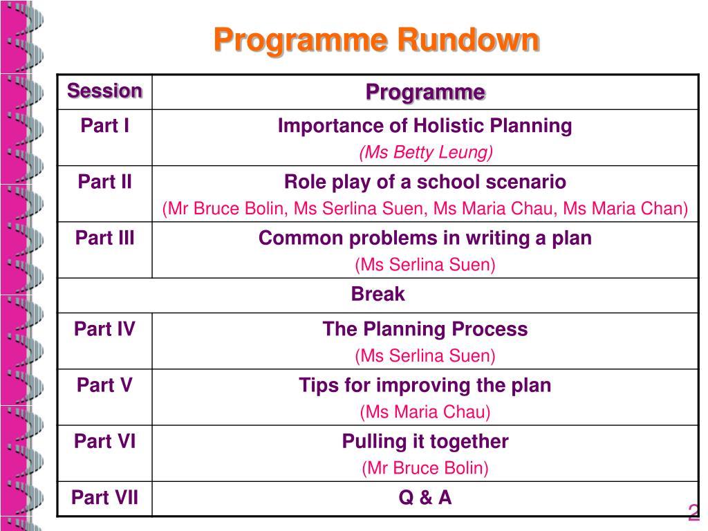 Programme Rundown