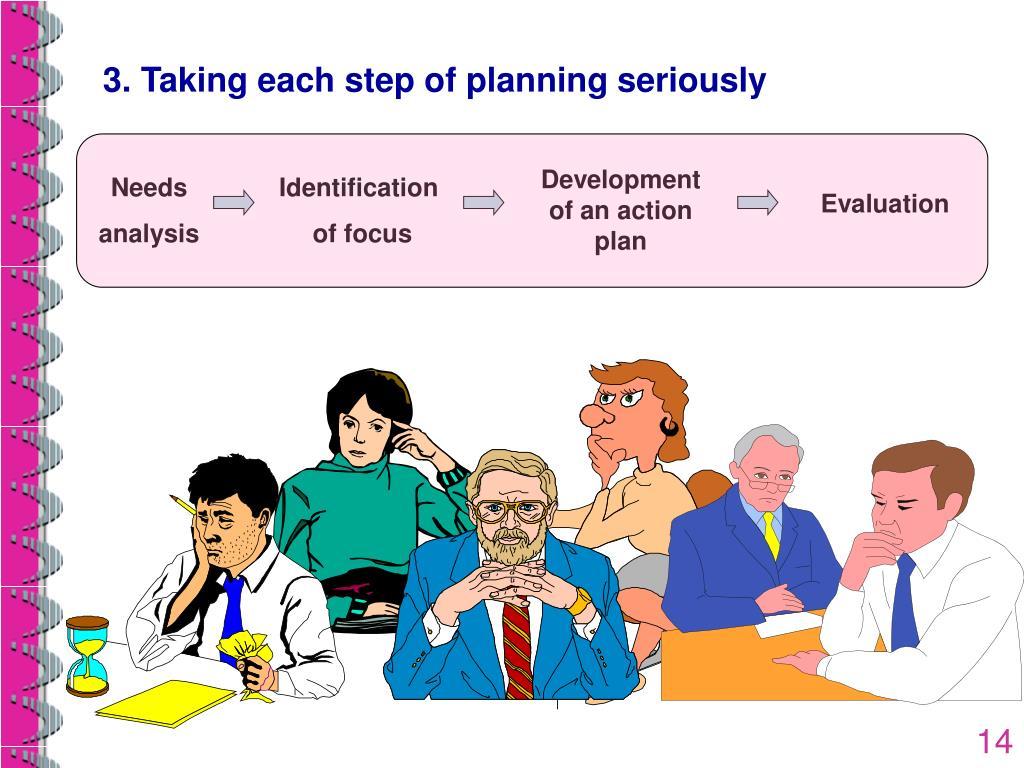 Development of an action plan