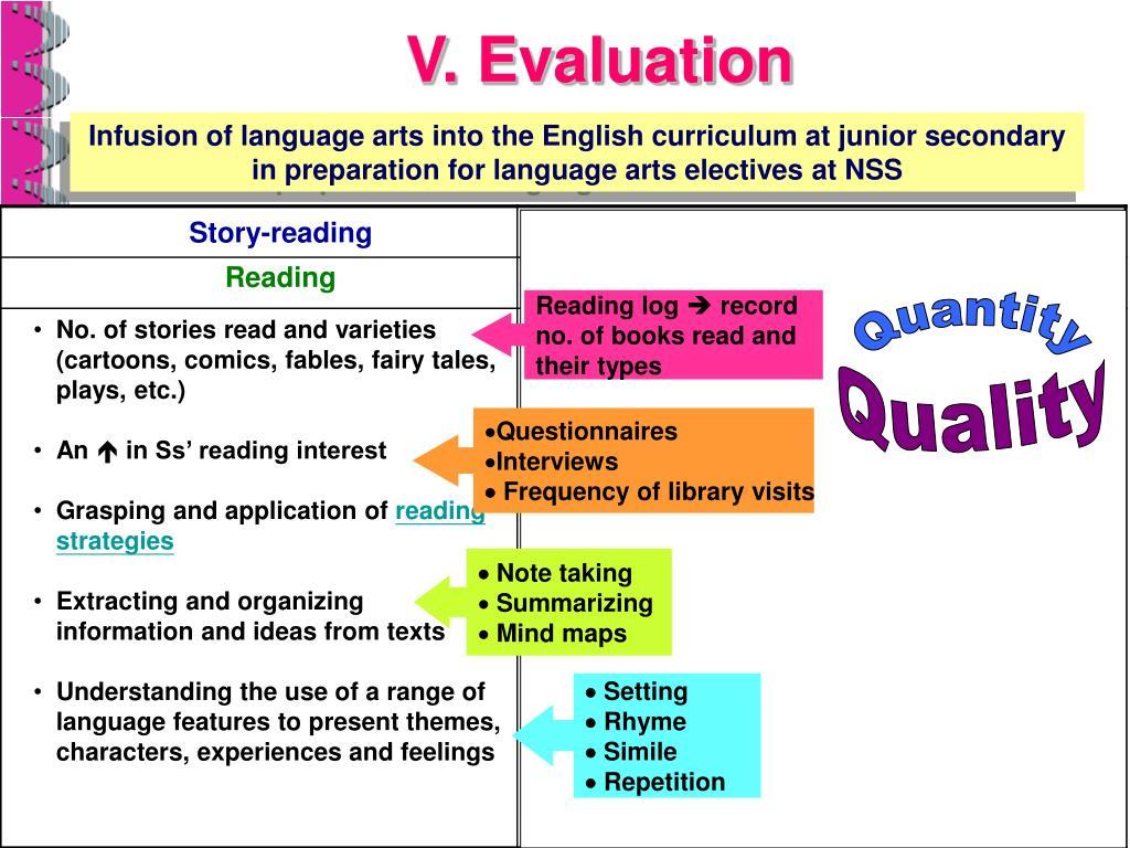 V. Evaluation