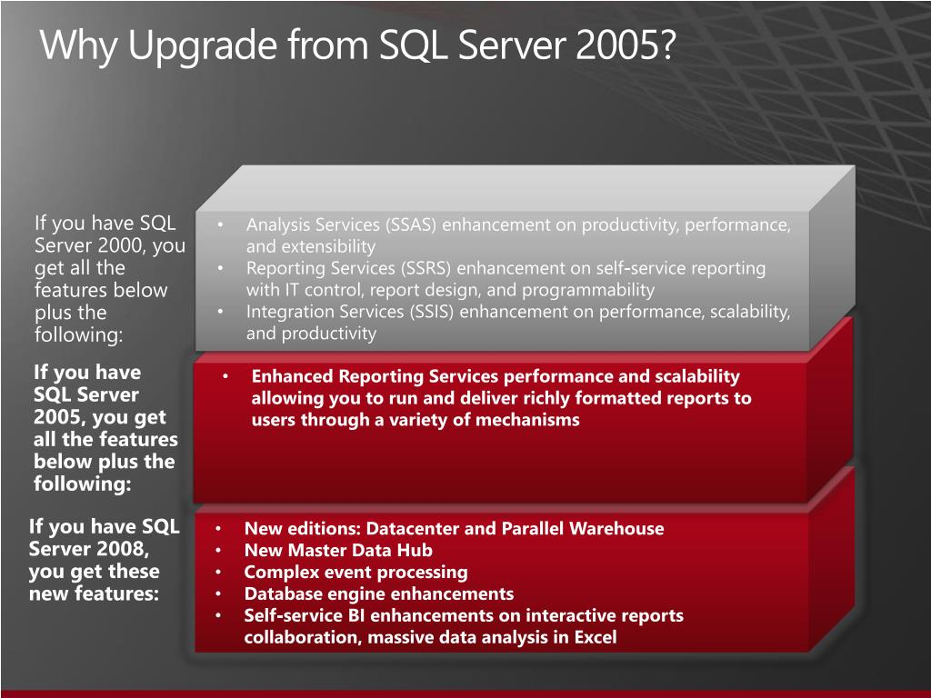 Why Upgrade from SQL Server 2005?