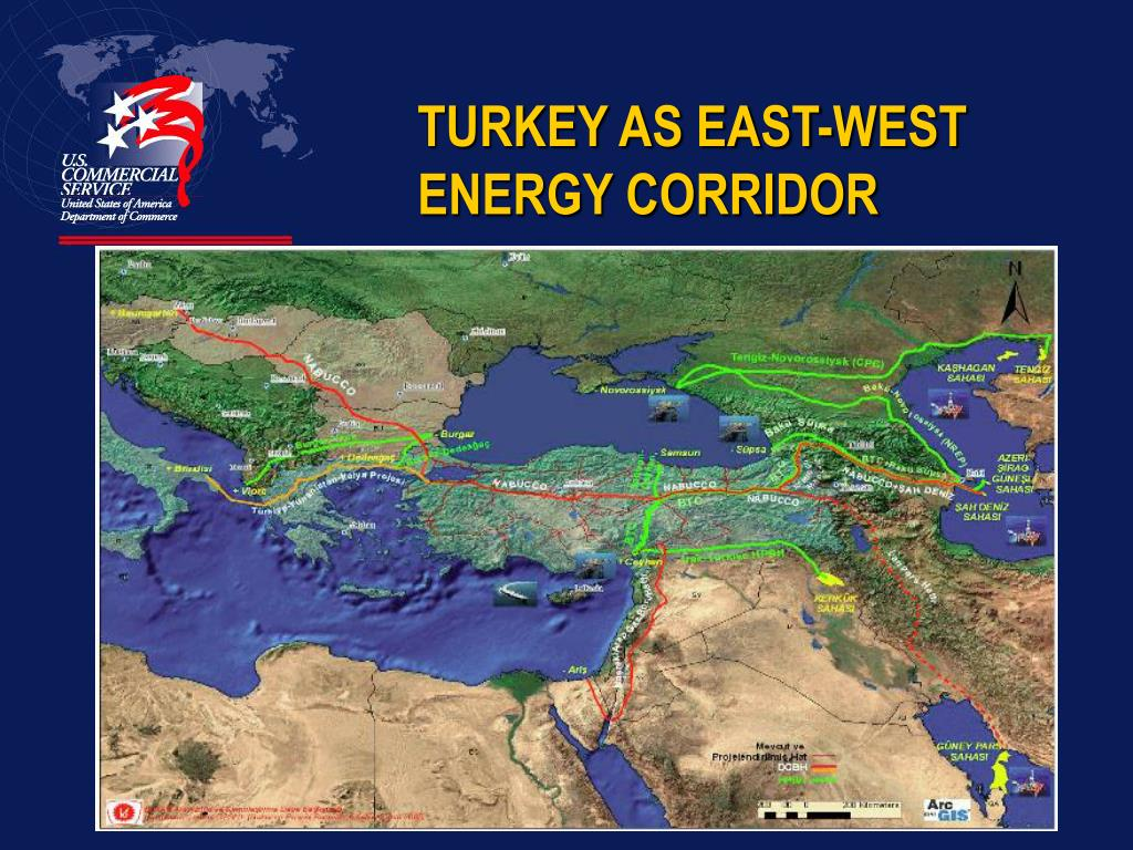 TURKEY AS EAST-WEST                                            ENERGY CORRIDOR