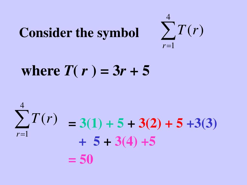 Consider the symbol