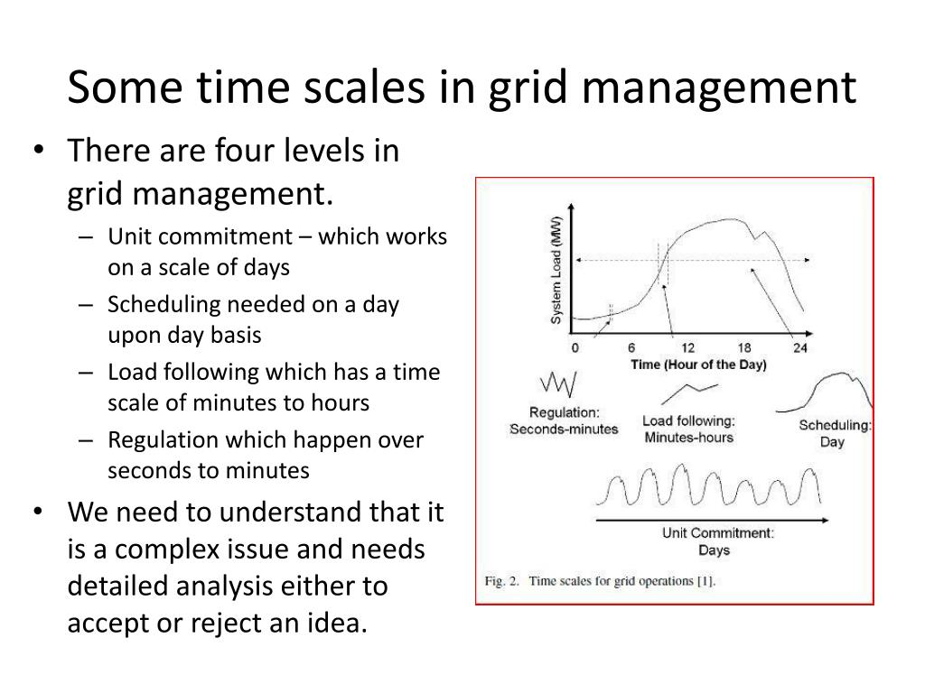 Some time scales in grid management