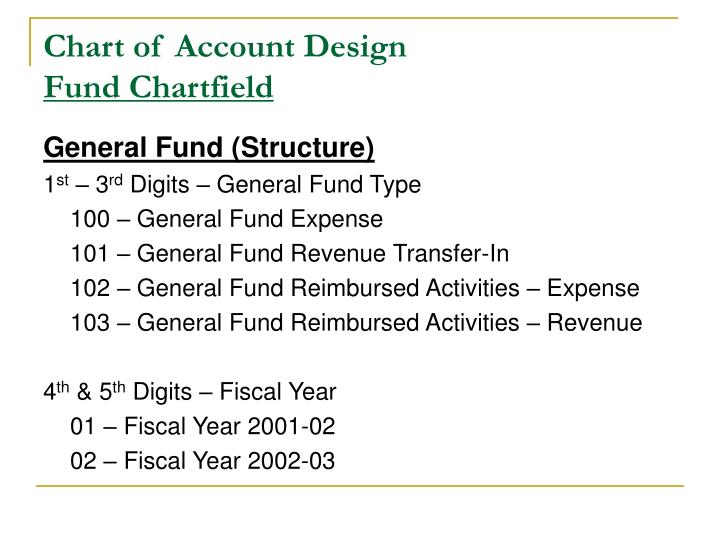 Chart of account design fund chartfield