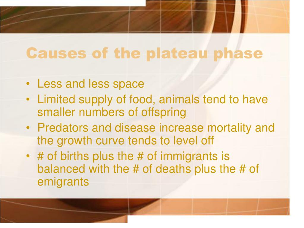 Causes of the plateau phase
