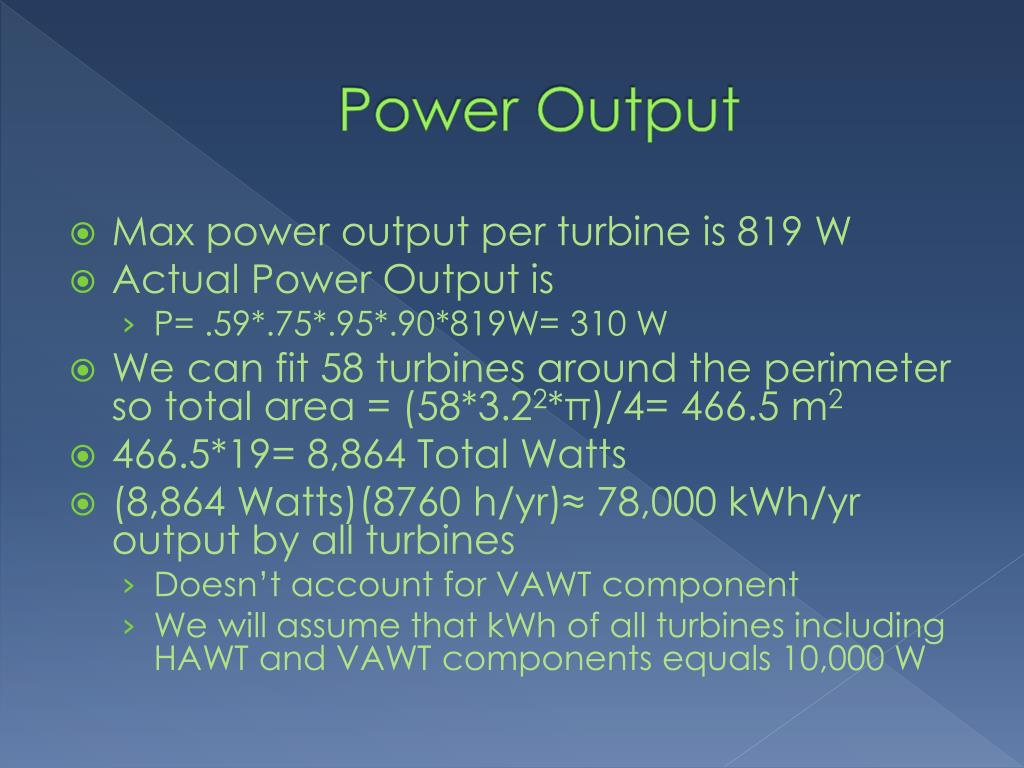 Power Output