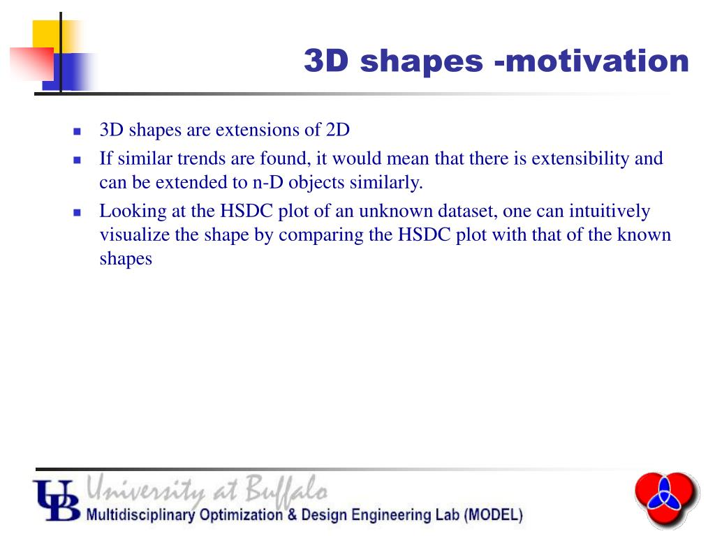 3D shapes -motivation