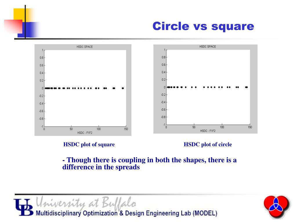 Circle vs square