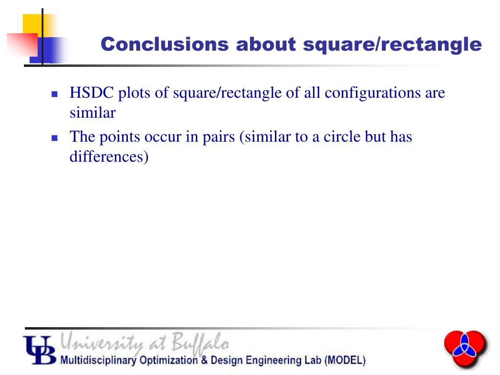 Conclusions about square/rectangle