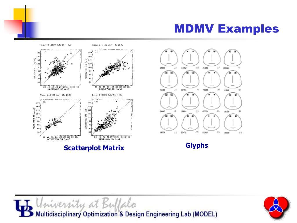 MDMV Examples