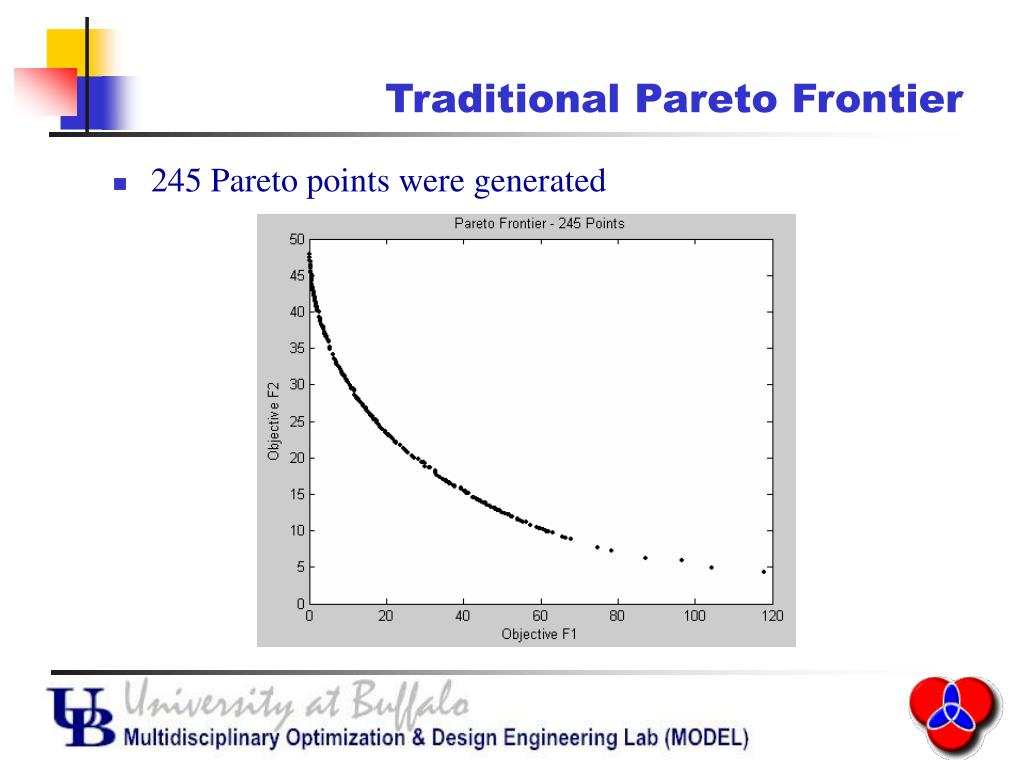 Traditional Pareto Frontier