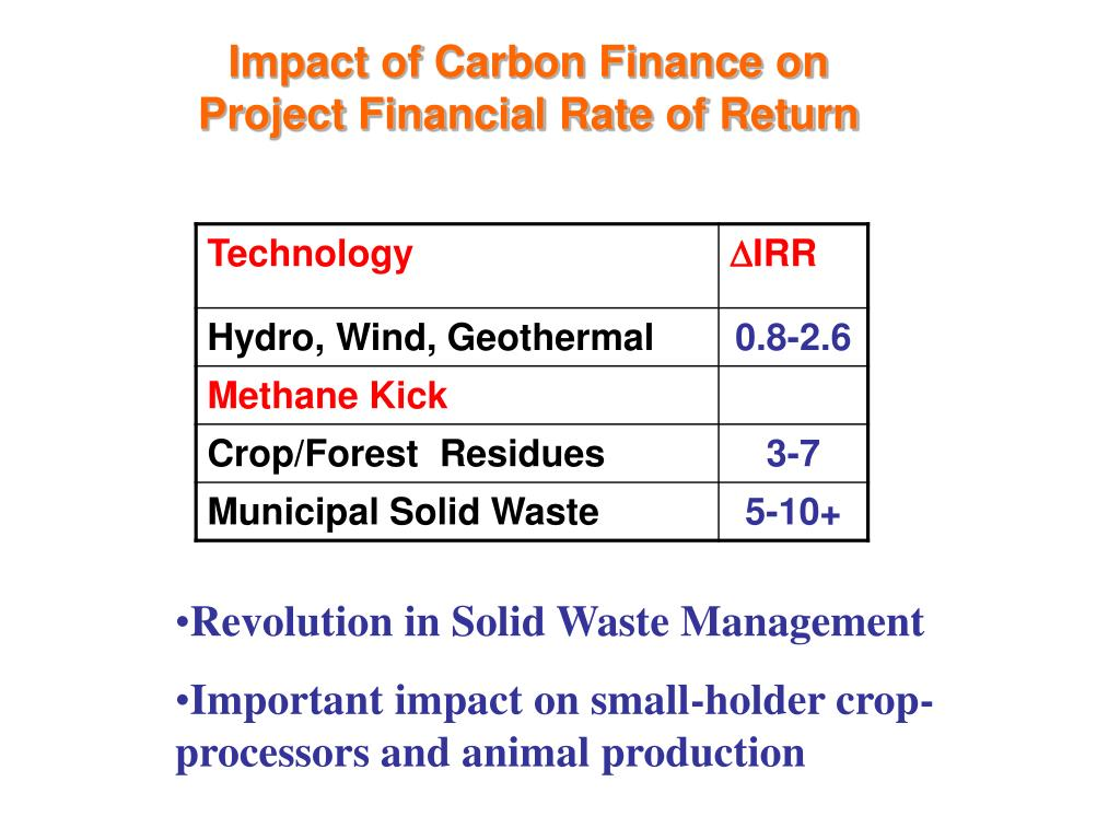 Impact of Carbon Finance on