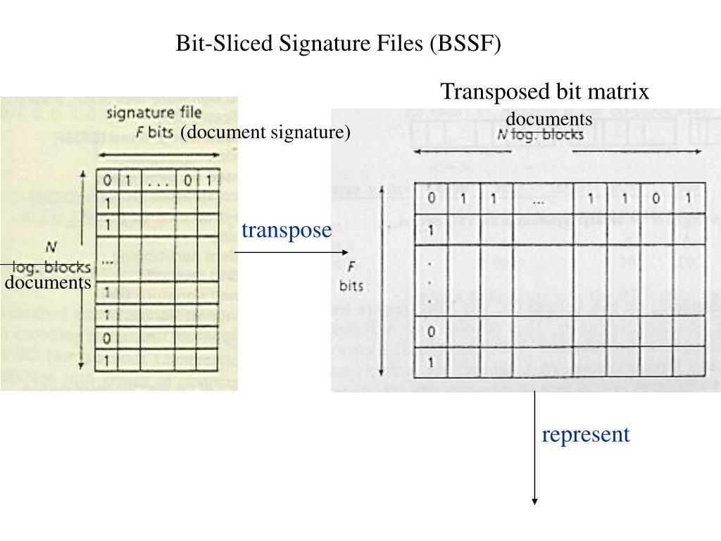 Bit-Sliced Signature Files (BSSF)