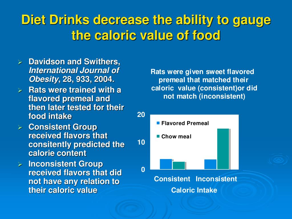 Diet Drinks decrease the ability to gauge the caloric value of food