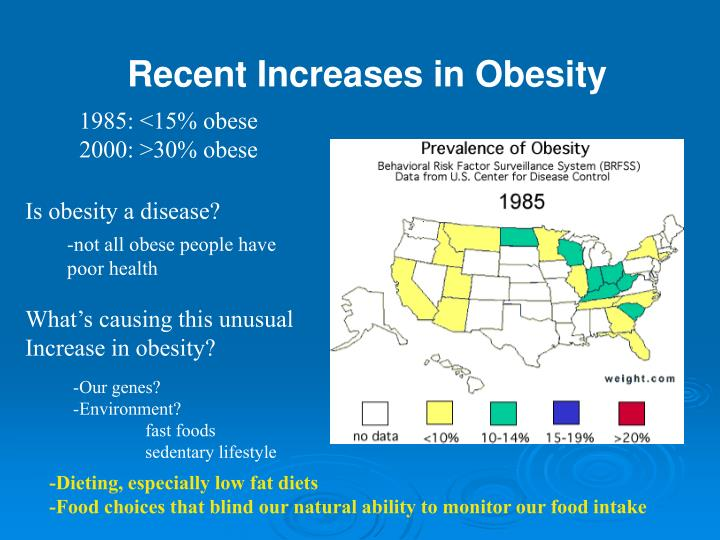Recent Increases in Obesity