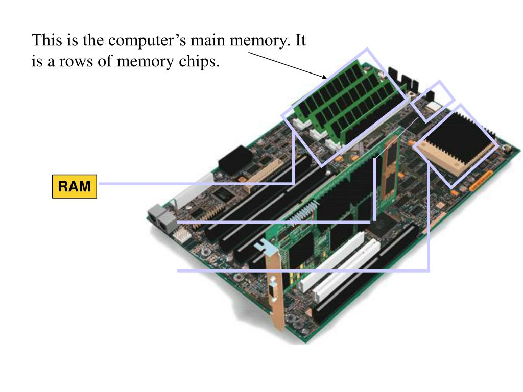 This is the computer's main memory. It is a rows of memory chips.