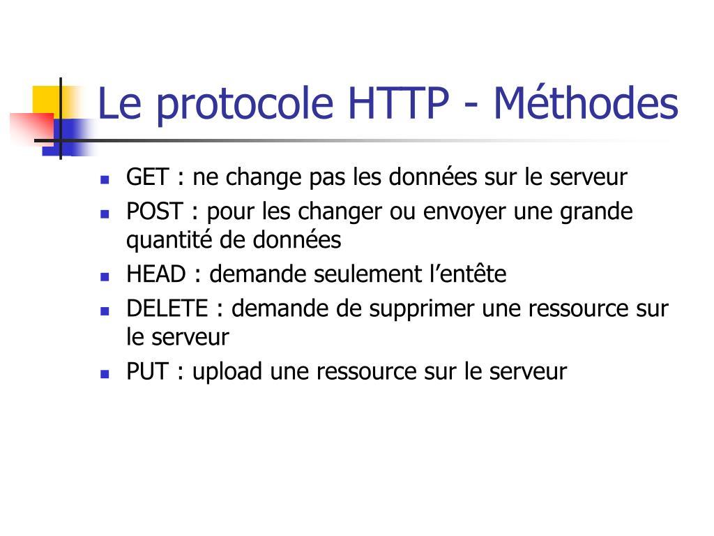 Le protocole HTTP - Méthodes