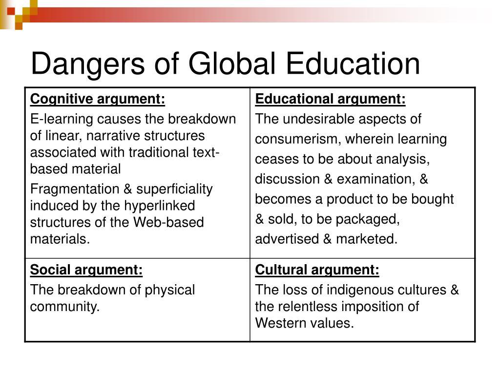 Dangers of Global Education