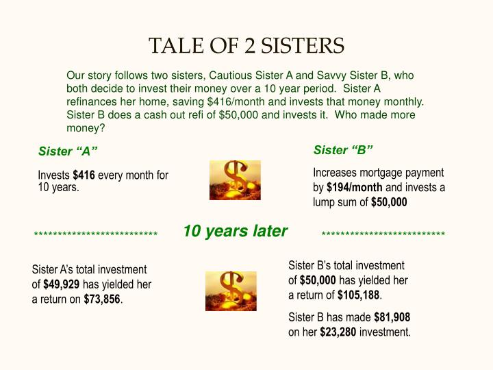 Tale of 2 sisters