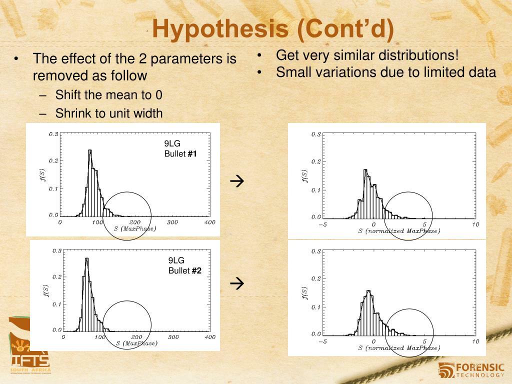 Hypothesis (Cont'd)
