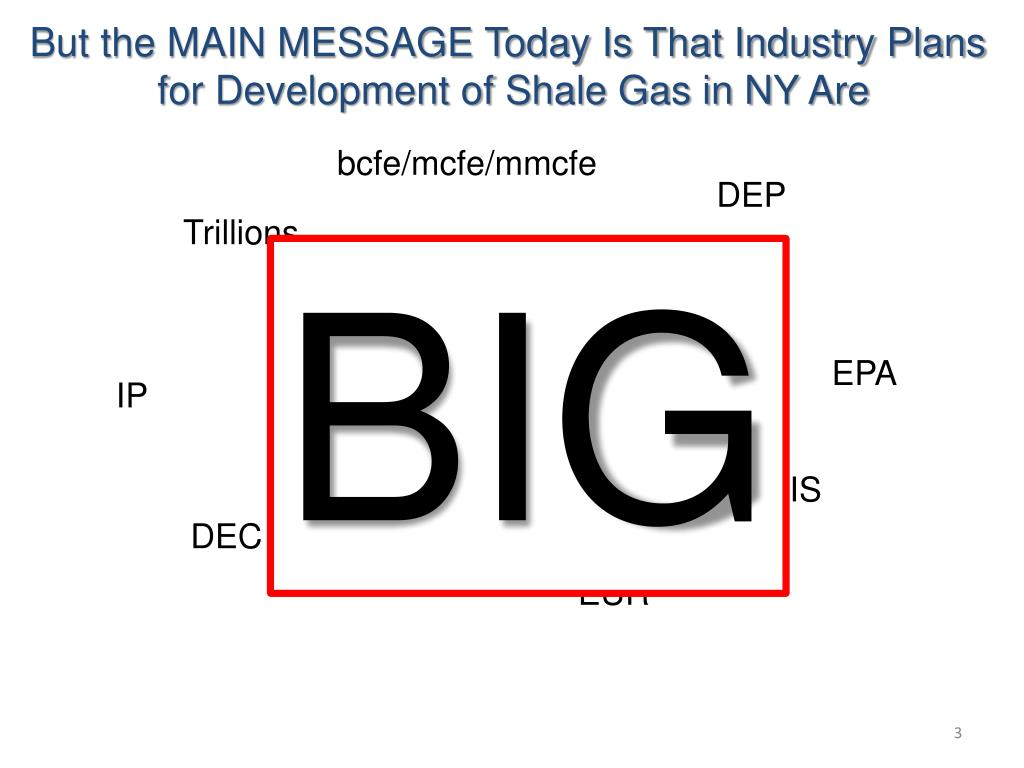 But the MAIN MESSAGE Today Is That Industry Plans