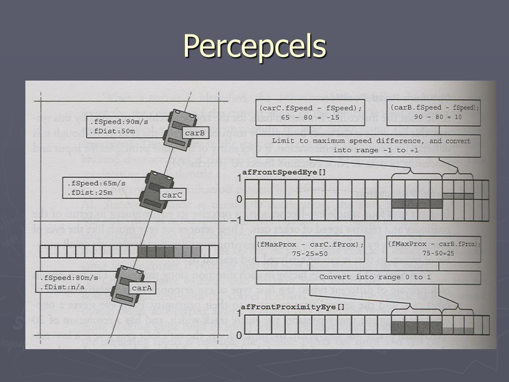 Percepcels