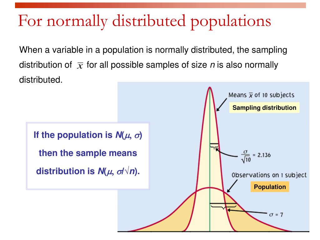 For normally distributed populations