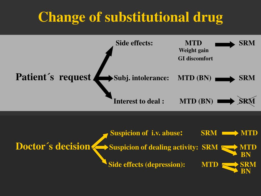 Change of substitutional drug