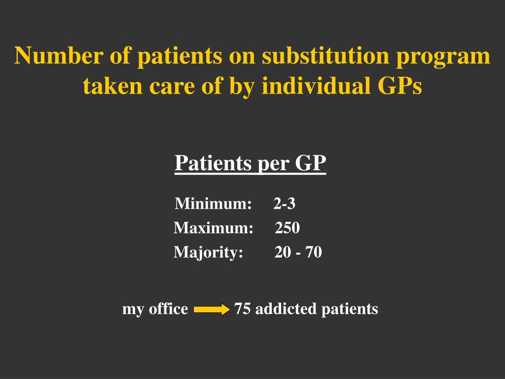 Number of patients on substitution program taken care of by individual GPs