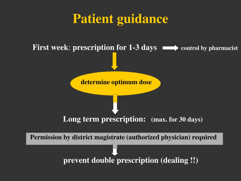 Patient guidance