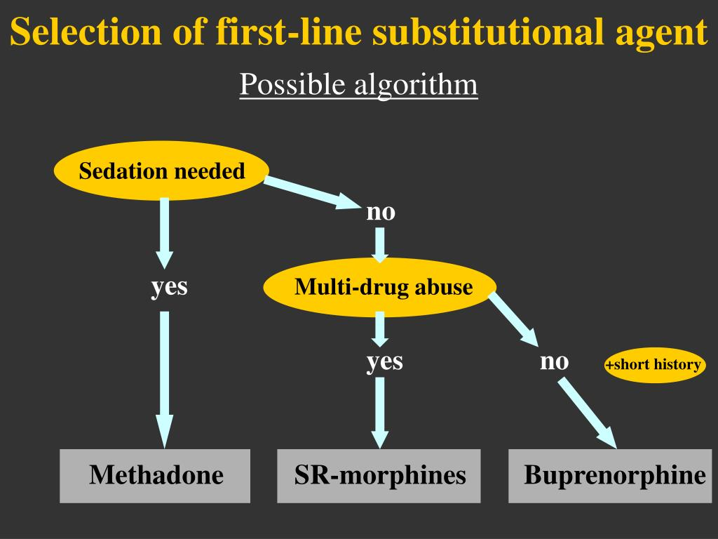 Selection of first-line substitutional agent