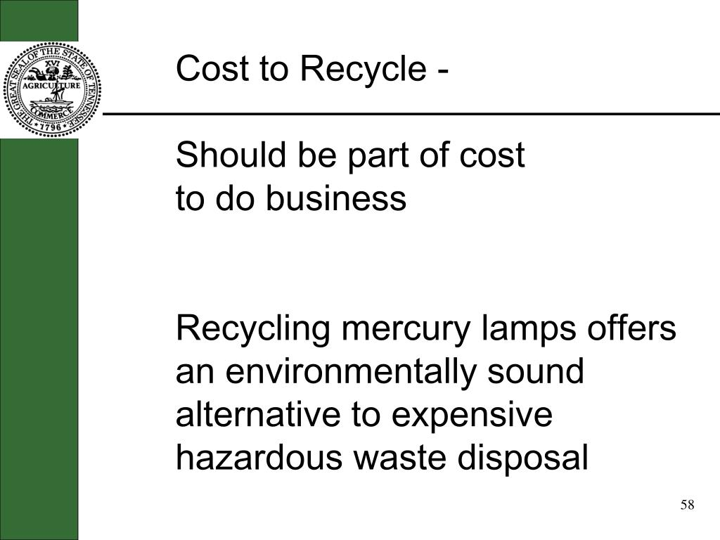 Cost to Recycle -