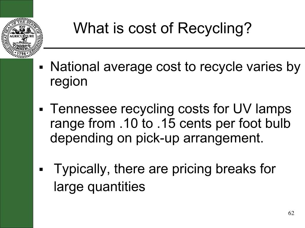 What is cost of Recycling?
