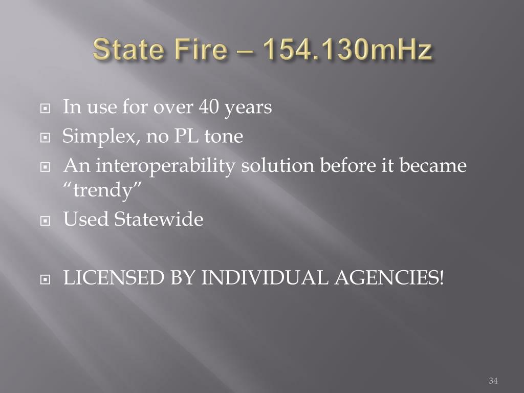 State Fire – 154.130mHz