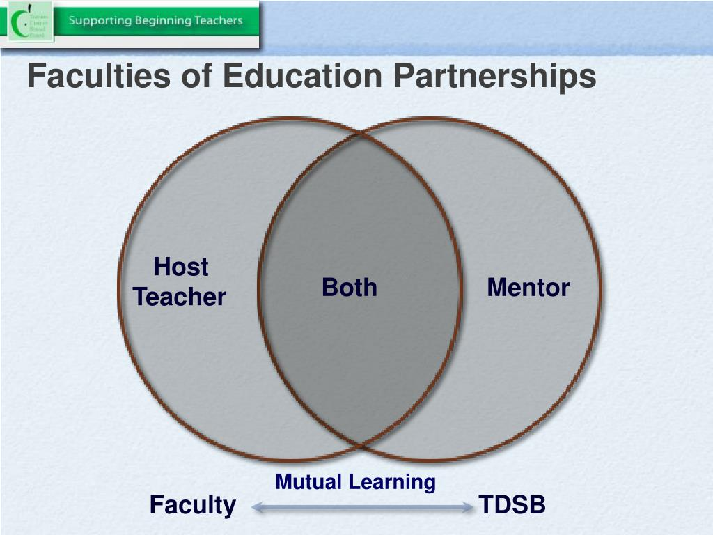 Faculties of Education Partnerships