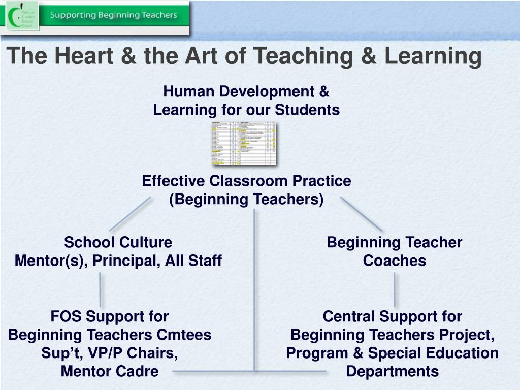 The Heart & the Art of Teaching & Learning