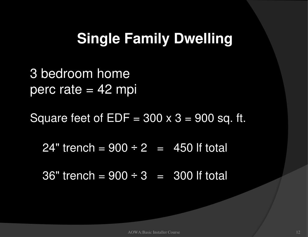 Single Family Dwelling