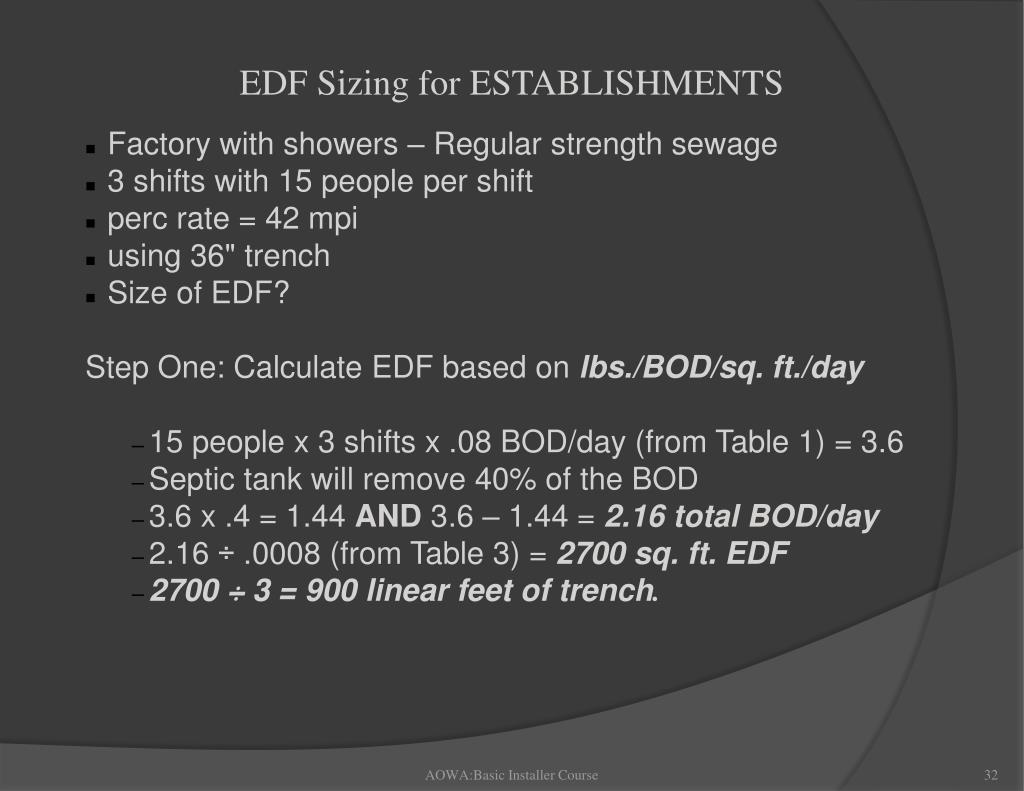 EDF Sizing for ESTABLISHMENTS